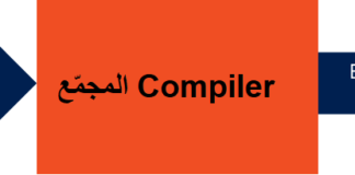اي تي العرب المفسر